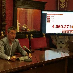 Ciudadanos presenta una optimización de los recursos humanos del Ayuntamiento buscando la máxima eficiencia para ahorrar doce millones de euros